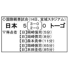 サッカーW杯まであと8か月 元川悦子の緊急マル秘ルポ 岡田ジャパン トーゴに5-0も不安要素山積